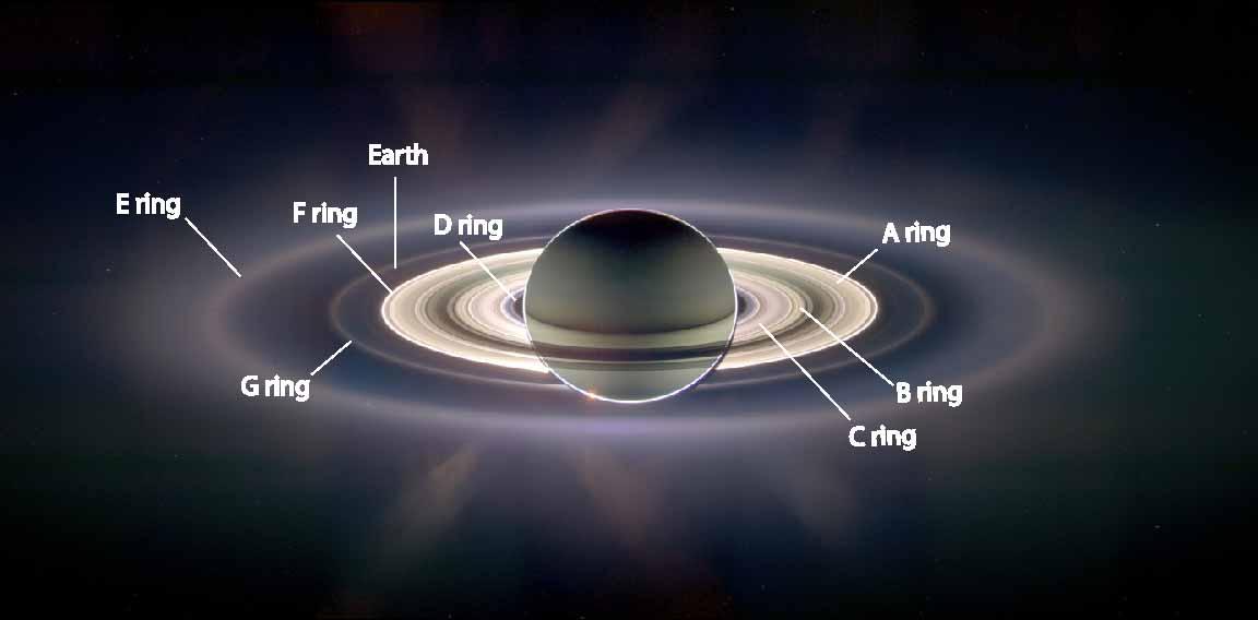 Planet Saturn Diagram Schematics Wiring Diagrams
